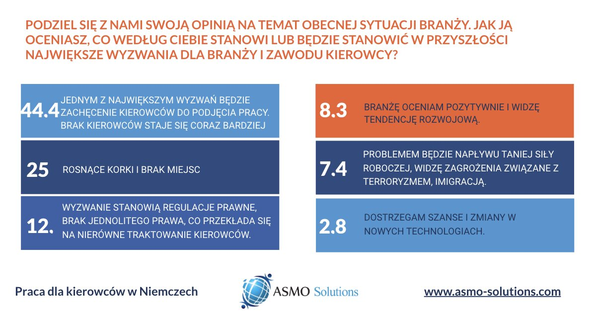 asmo-solutions
